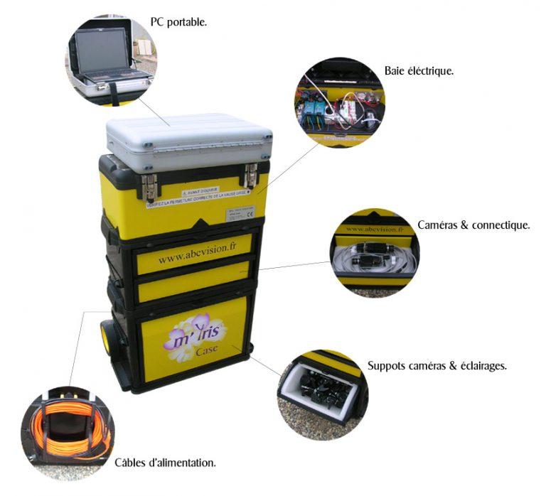 Detection incidents machine